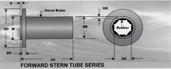 Morse Forward Stern Tubes