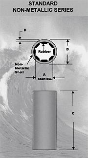 Morse Standard Non Metallic Sleeve Bearings